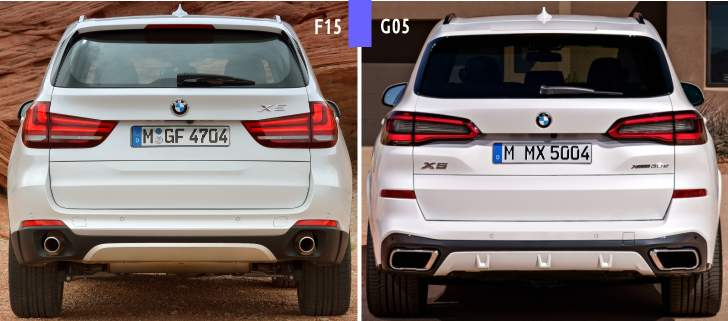 Design BMW X5 G05 backside - 2019