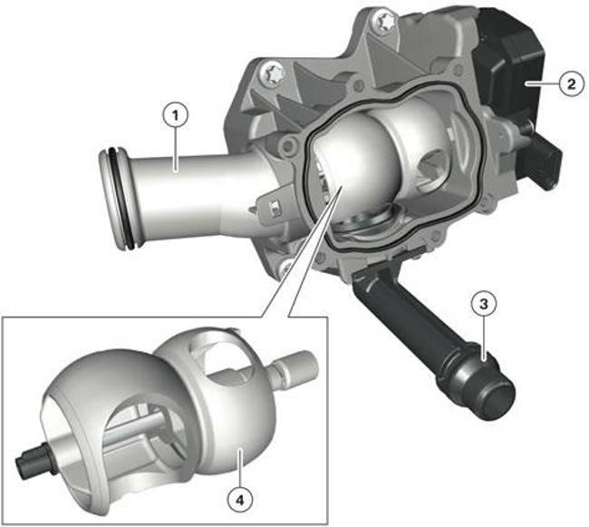 Модуль управления теплом в двигателе B58]