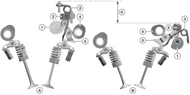 Сравнение Valvetronic N55 с двигателем Bx8