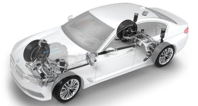 Система-полного-привода-в-BMW-G30-5-Series