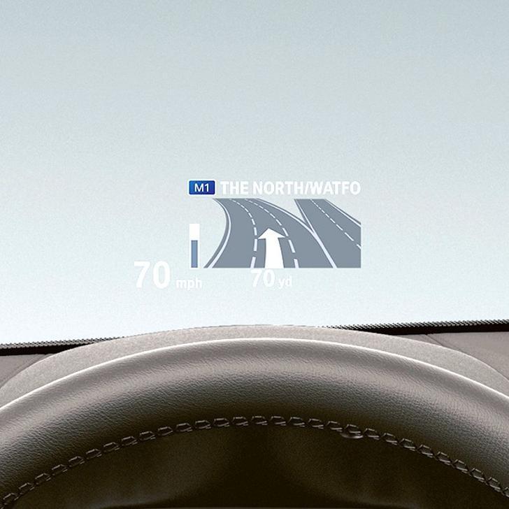 Head Up Display BMW X2 F39