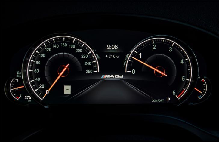 Панель приборов BMW X4 G02